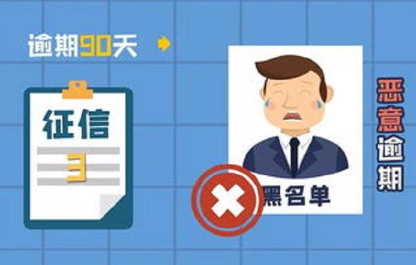 贷款逾期1天和180天有哪些区别?后果竟然这么严重!